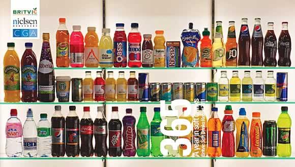 UK Carbonated Soft Drinks market report
